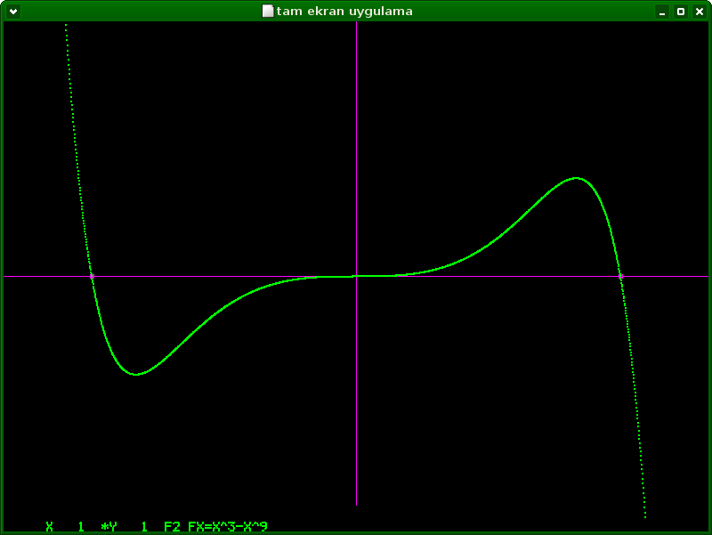 Opengl polinom cizer